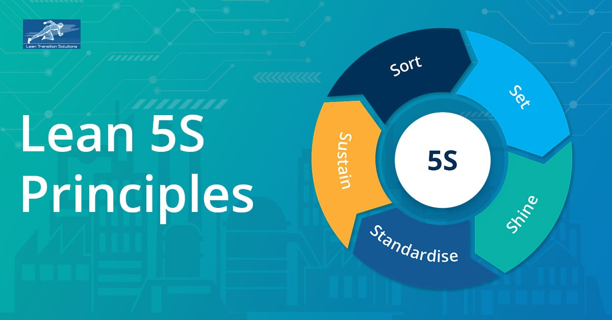 What is Lean 5S?